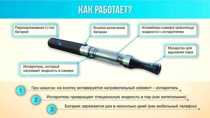 Электронные сигареты одноразовые как пользоваться москва сигареты мелким оптом