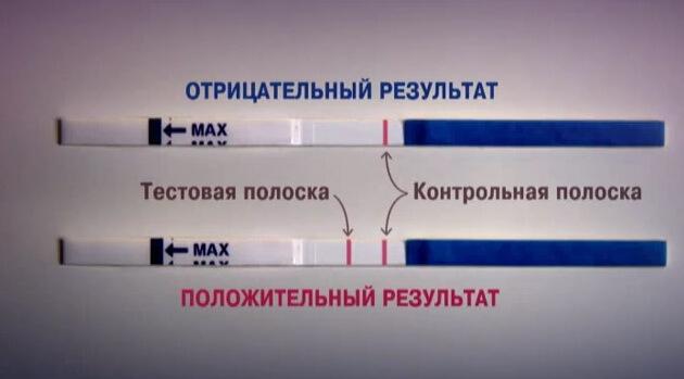Беременность есть но тест не показывает беременность